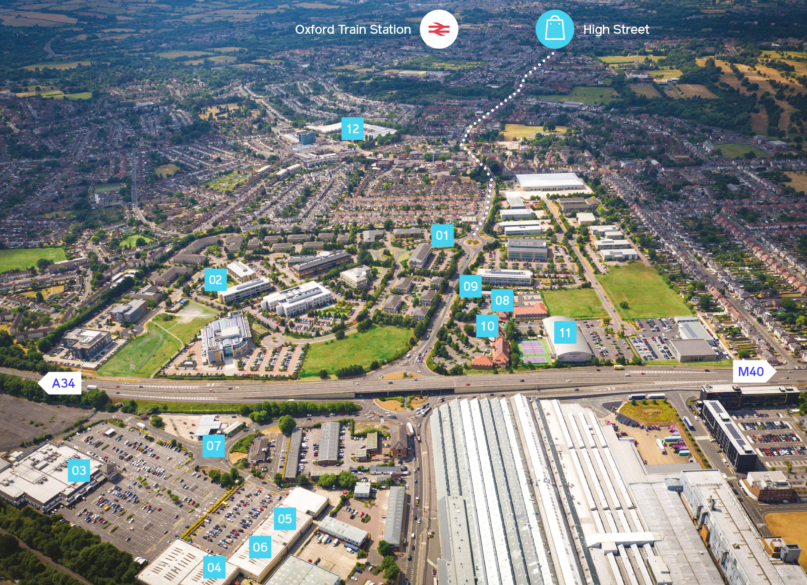 Aerial shot Oxford Business Park